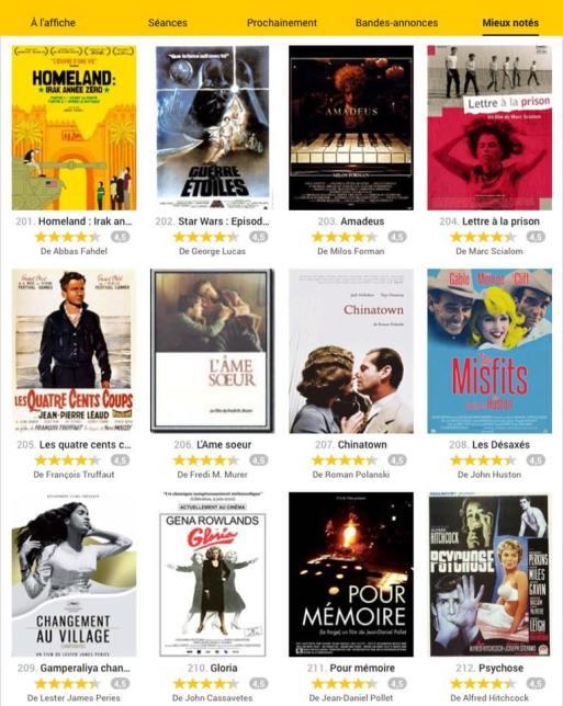 Homeland  Iraq Year Zero en bonne compagnie parmi les films de tous les temps les mieux notés par la presse